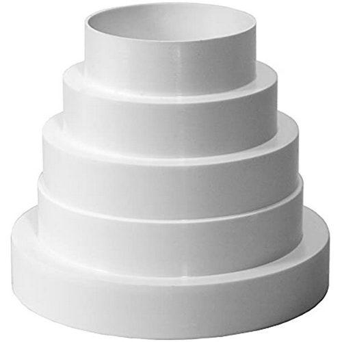 Reducer Plastic 80-100-120-125-150mm